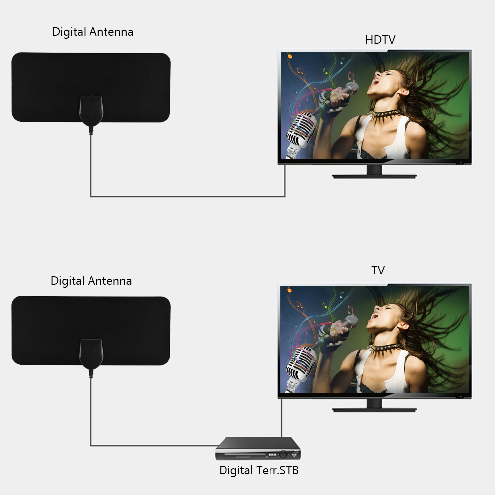 Antenne tv interieur : L'antenne qu'il faut ?